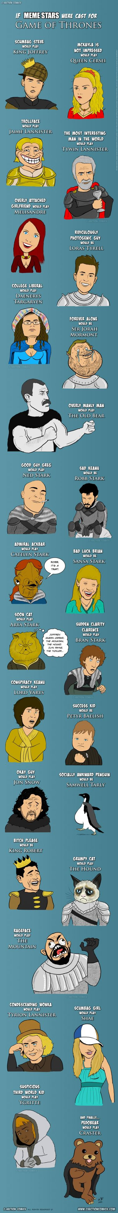 If Meme Stars Were Cast For Game of Thrones - By C-Section Comics
