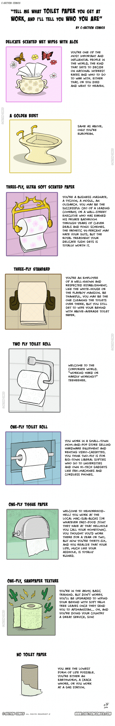 How Your Job Affects Your Toilet Paper