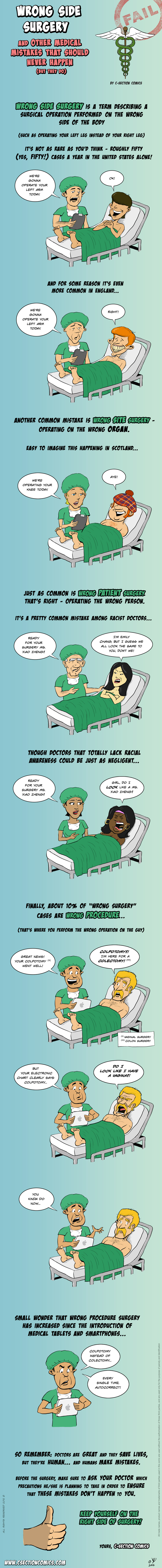 Wrong Side Surgery and Other Medical Mistakes by C-Section Comics
